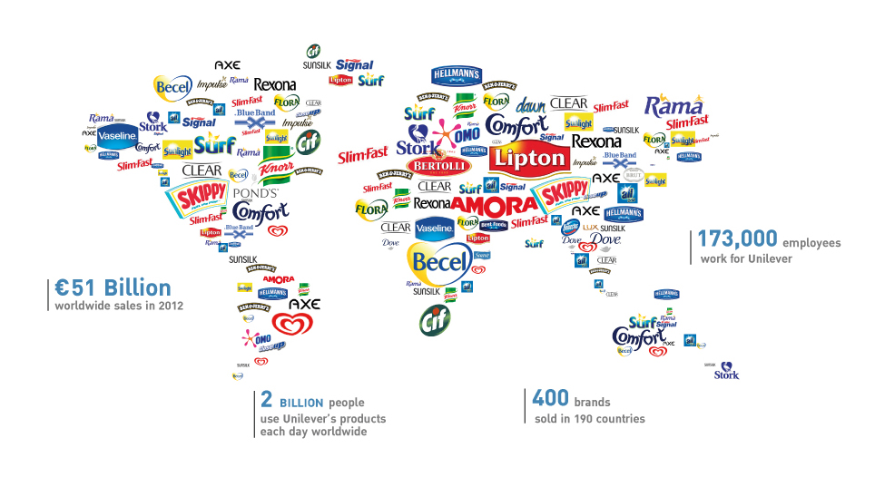 Unilever crowned top global advertiser and Coca-Cola top individual ...